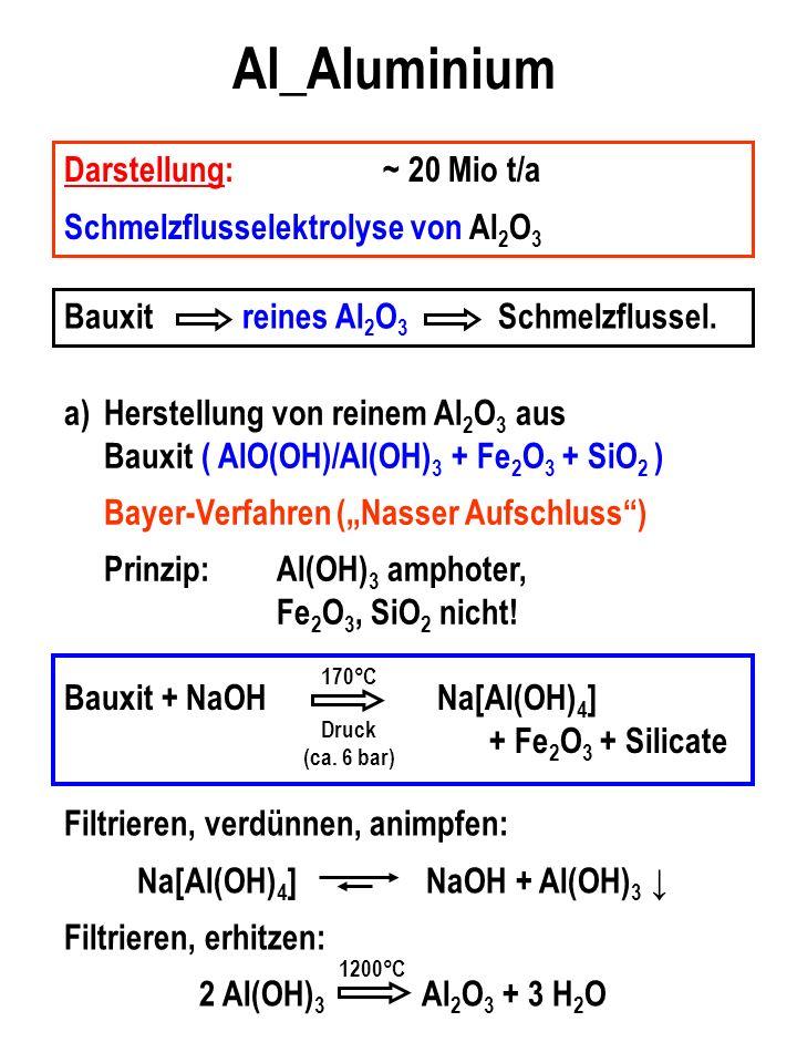Na[Al(OH)4] NaOH + Al(OH)3 ↓